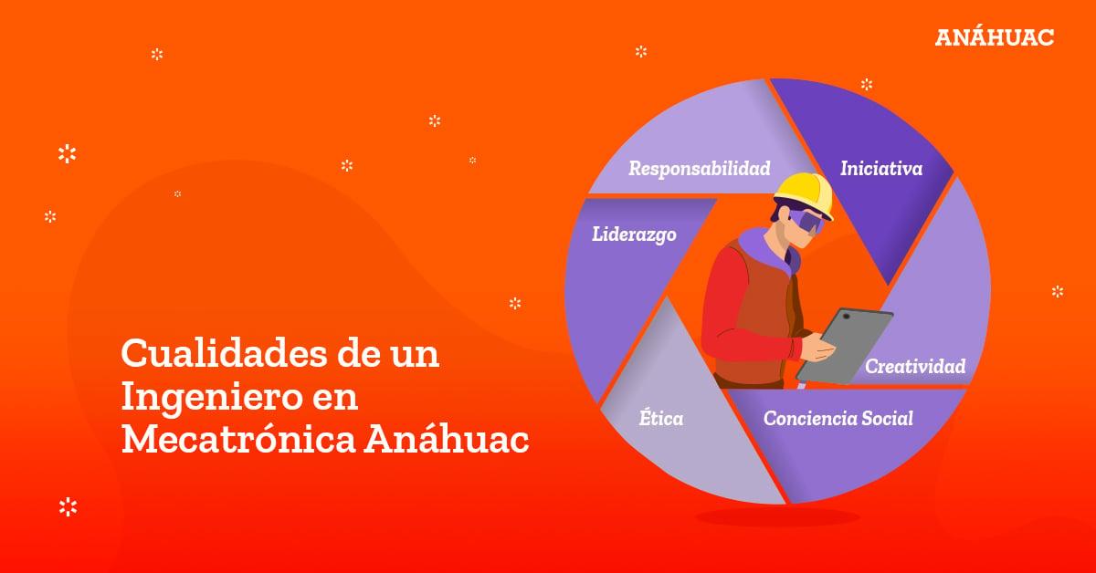 Ingeniería en Mecatrónica Anáhuac México